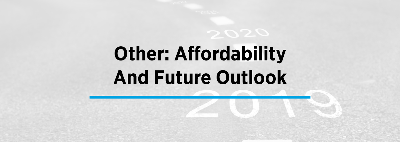 GVBOT federal election Other: Affordability and Future Outlook