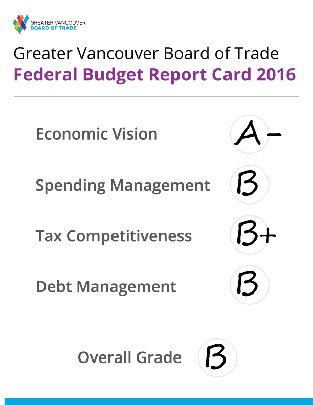 2016-federal-budget-large.png