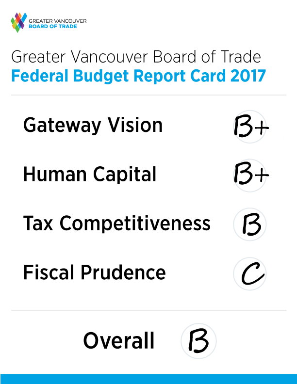 2017-federal-budget-report card