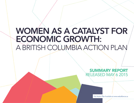 Women as a catalyst for economic growth